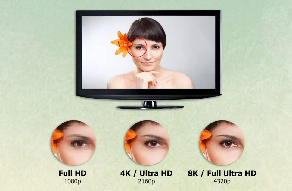 8K-resolution